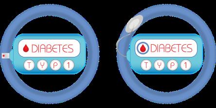 diabetes-1710296_960_720.png